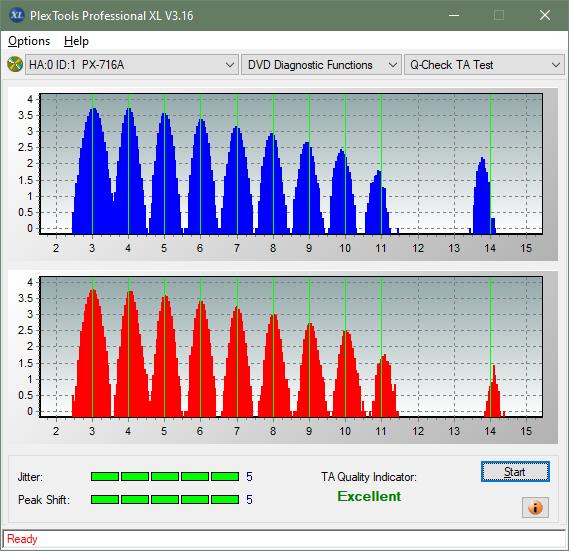 Samsung SE-506CB USB-ta-test-inner-zone-layer-1-_3x_px-716a.png