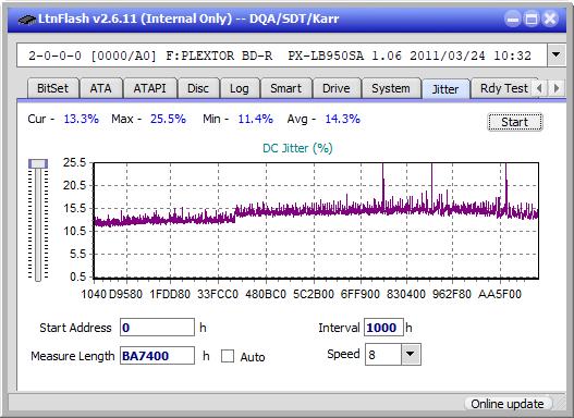Sony BDX-S600U-jitter_4x_opcon_px-lb950sa.png