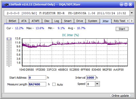 Pioneer BDR-X12JBK / BDR-X12J-UHD-jitter_8x_opcon_px-lb950sa.png