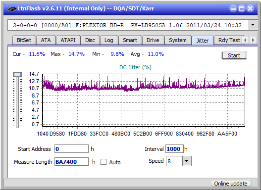 Pioneer BDR-X12JBK / BDR-X12J-UHD-jitter_10x_opcoff_px-lb950sa.png