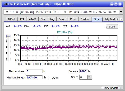 Pioneer BDR-X12JBK / BDR-X12J-UHD-jitter_12x_opcoff_px-lb950sa.png