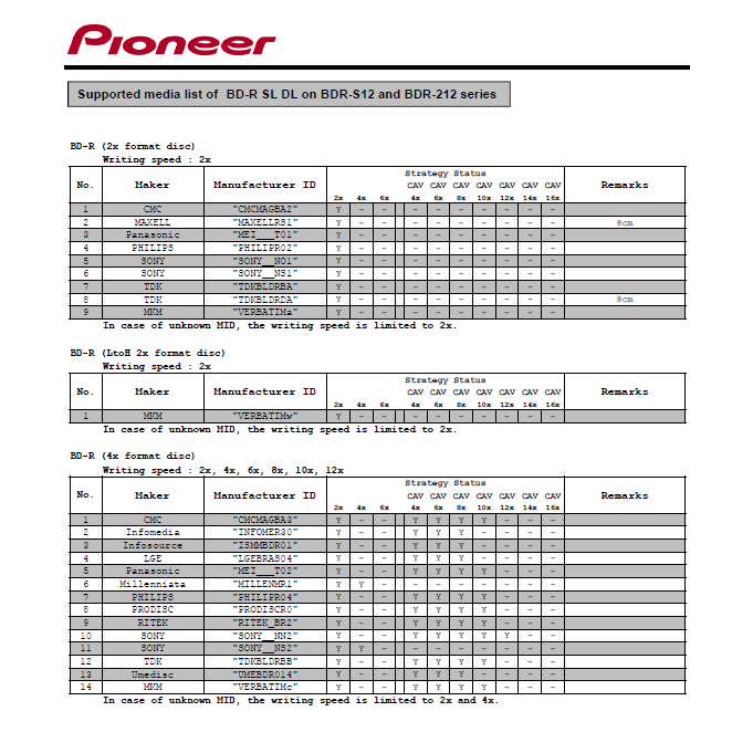 Pioneer BDR-S12J-BK / BDR-S12J-X  / BDR-212 Ultra HD Blu-ray-2.png