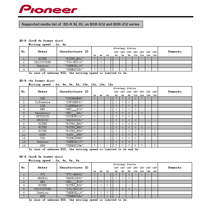 Pioneer BDR-S12J-BK / BDR-S12J-X  / BDR-212 Ultra HD Blu-ray-3.png