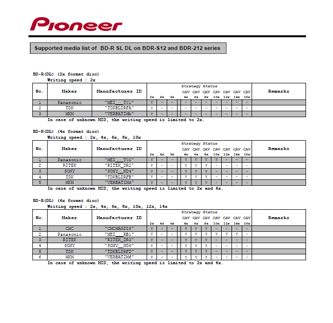 Pioneer BDR-S12J-BK / BDR-S12J-X  / BDR-212 Ultra HD Blu-ray-4.png