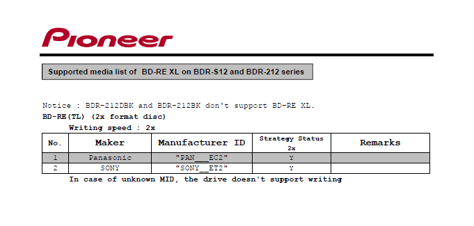 Pioneer BDR-S12J-BK / BDR-S12J-X  / BDR-212 Ultra HD Blu-ray-7.png