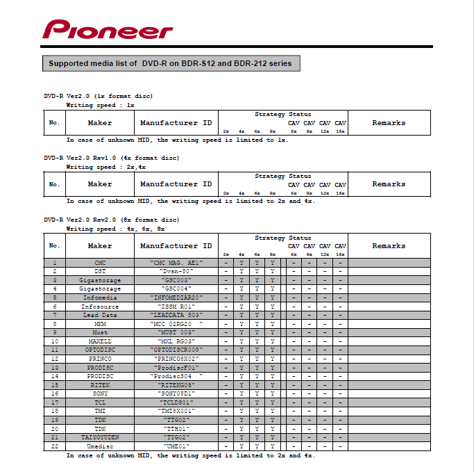 Pioneer BDR-S12J-BK / BDR-S12J-X  / BDR-212 Ultra HD Blu-ray-8.png