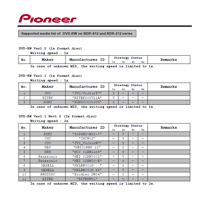Pioneer BDR-S12J-BK / BDR-S12J-X  / BDR-212 Ultra HD Blu-ray-11.png