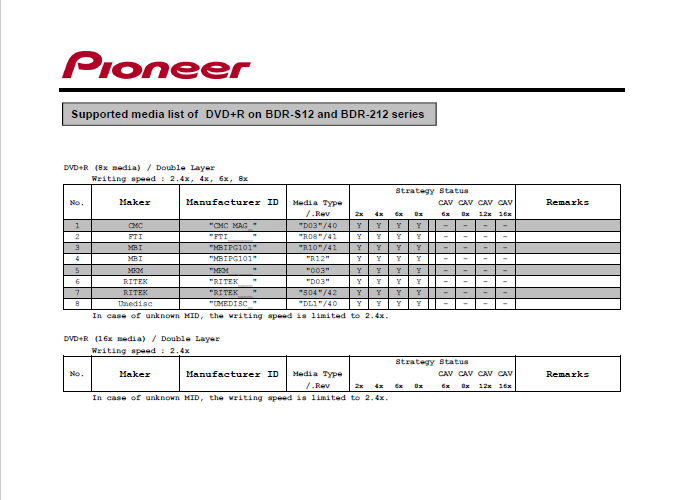 Pioneer BDR-S12J-BK / BDR-S12J-X  / BDR-212 Ultra HD Blu-ray-16.png