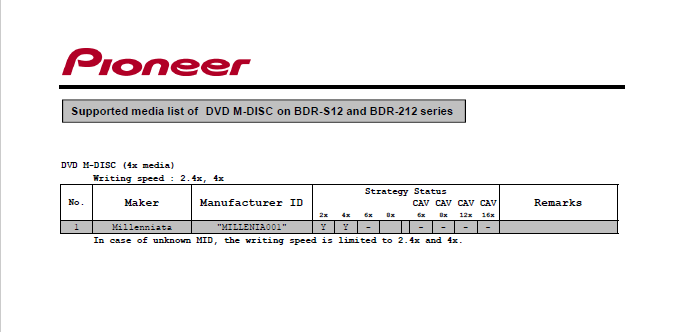 Pioneer BDR-S12J-BK / BDR-S12J-X  / BDR-212 Ultra HD Blu-ray-17.png
