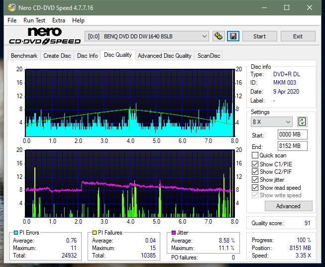 LG  BU40N \ BU50N Ultra HD Blu-ray-dq_6x_dw1640.png