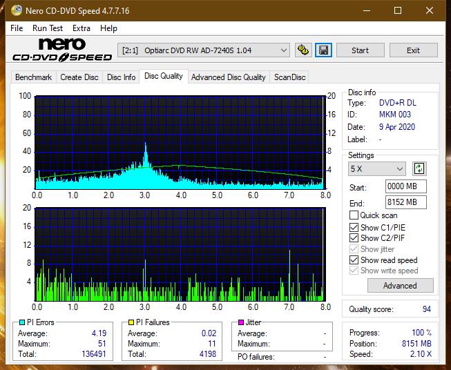 LG  BU40N \ BU50N Ultra HD Blu-ray-dq_2.4x_ad-7240s.png