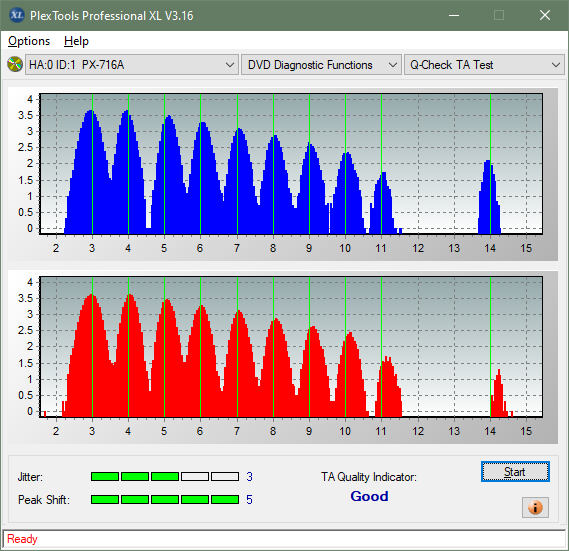 LG  BU40N \ BU50N Ultra HD Blu-ray-ta-test-inner-zone-layer-0-_2.4x_px-716a.png