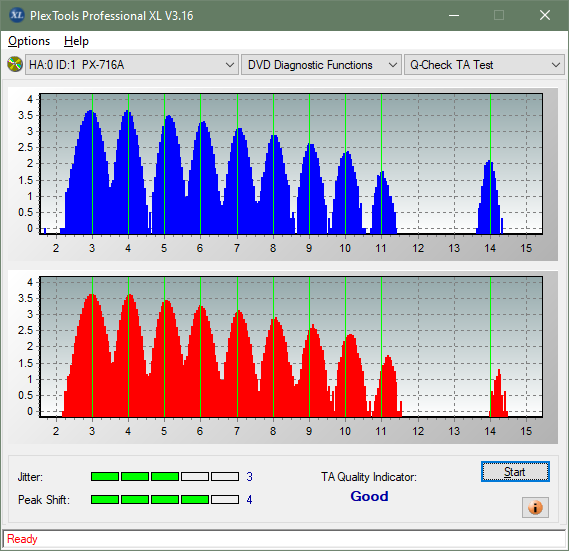 LG  BU40N \ BU50N Ultra HD Blu-ray-ta-test-middle-zone-layer-0-_2.4x_px-716a.png