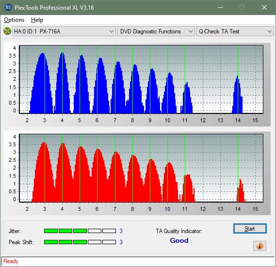 LG  BU40N \ BU50N Ultra HD Blu-ray-ta-test-outer-zone-layer-1-_2.4x_px-716a.png