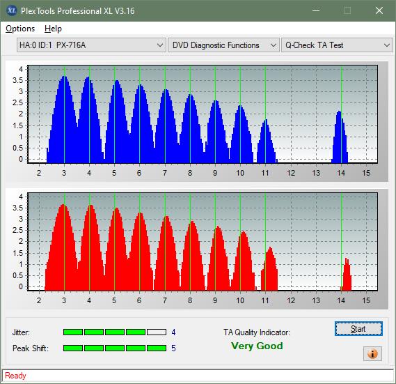 LG  BU40N \ BU50N Ultra HD Blu-ray-ta-test-inner-zone-layer-0-_6x_px-716a.png