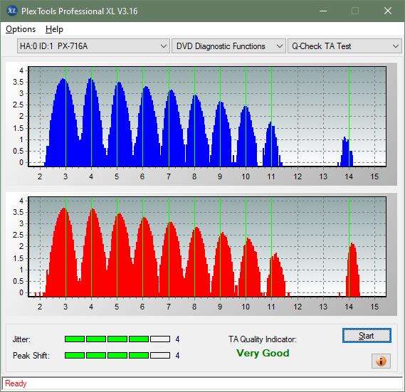 LG  BU40N \ BU50N Ultra HD Blu-ray-ta-test-inner-zone-layer-1-_6x_px-716a.png