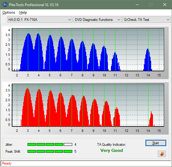 LG  BU40N \ BU50N Ultra HD Blu-ray-ta-test-middle-zone-layer-1-_6x_px-716a.png