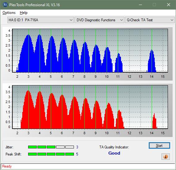 LG  BU40N \ BU50N Ultra HD Blu-ray-ta-test-outer-zone-layer-1-_6x_px-716a.png