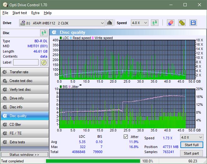 LG BH10LS30-dq_odc170_2x_opcoff_ihbs112-gen1.png