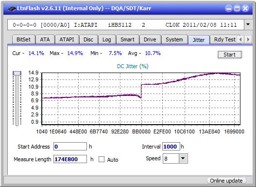 LG BH10LS30-jitter_2x_opcoff_ihbs112-gen1.png