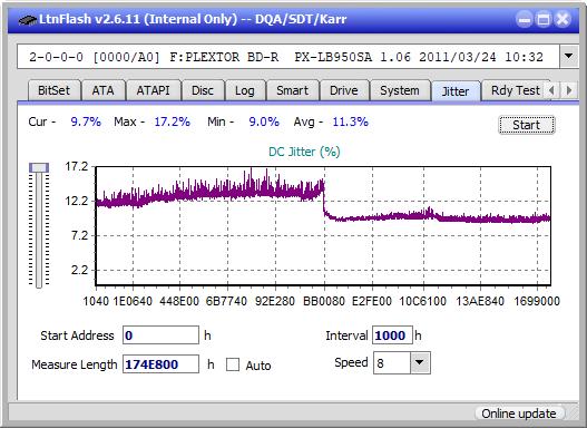 LG  BU40N \ BU50N Ultra HD Blu-ray-jitter_2x_opcoff_px-lb950sa.png