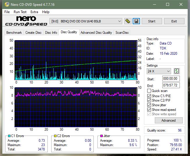 Panasonic SW-5584 2009-dq_8x_dw1640.png