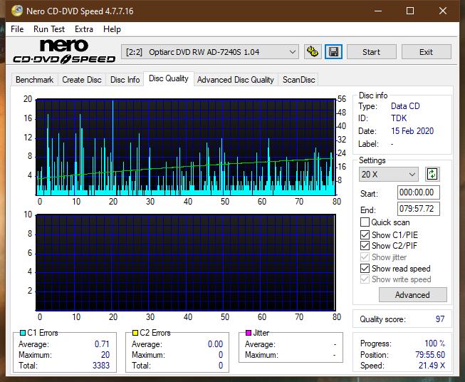Panasonic SW-5584 2009-dq_32x_ad-7240s.png