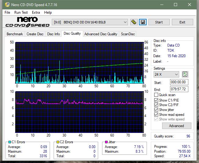 Panasonic SW-5584 2009-dq_32x_dw1640.png
