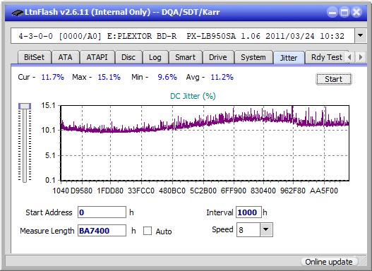 Pioneer BDR-211\S11 Ultra HD Blu-ray-jitter_4x_opcoff_px-lb950sa.png