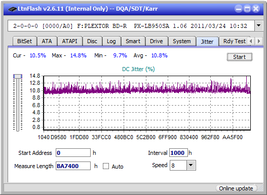 Pioneer BDR-101A (2006r)-jitter_2x_opcoff_px-lb950sa.png