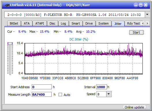 Pioneer BDR-101A (2006r)-jitter_2x_opcon_px-lb950sa.png