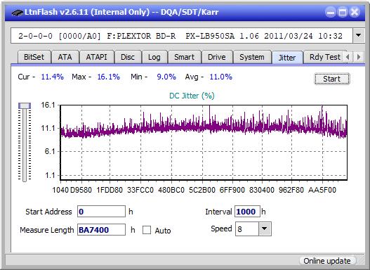 Pioneer BDR-101A (2006r)-jitter_2x_opcoff_px-lb950sa.png