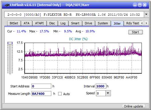 LG BH10LS30-jitter_2x_opcon_px-lb950sa.png