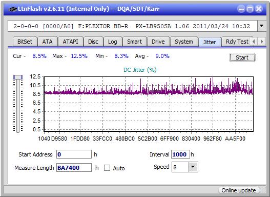 LG BH10LS30-jitter_4x_opcon_px-lb950sa.png