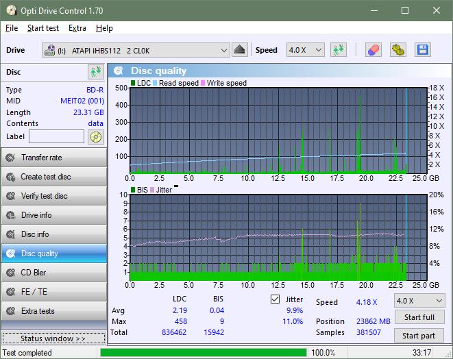 LG BH10LS30-dq_odc170_6x_opcon_ihbs112-gen1.png