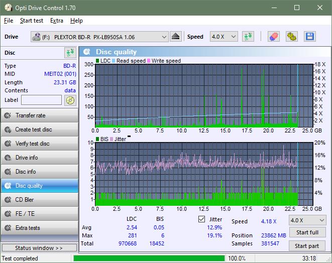 LG BH10LS30-dq_odc170_6x_opcon_px-lb950sa.png