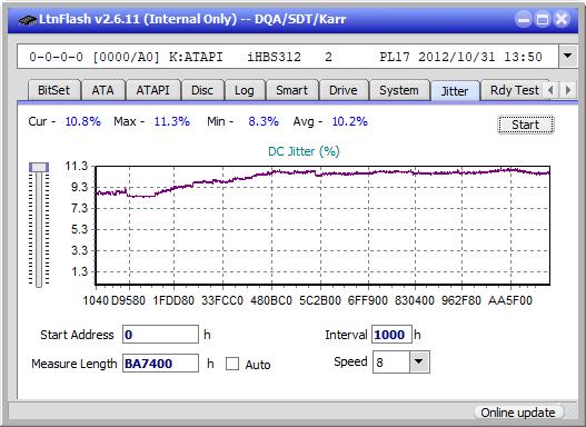LG BH10LS30-jitter_8x_opcon_ihbs312.png