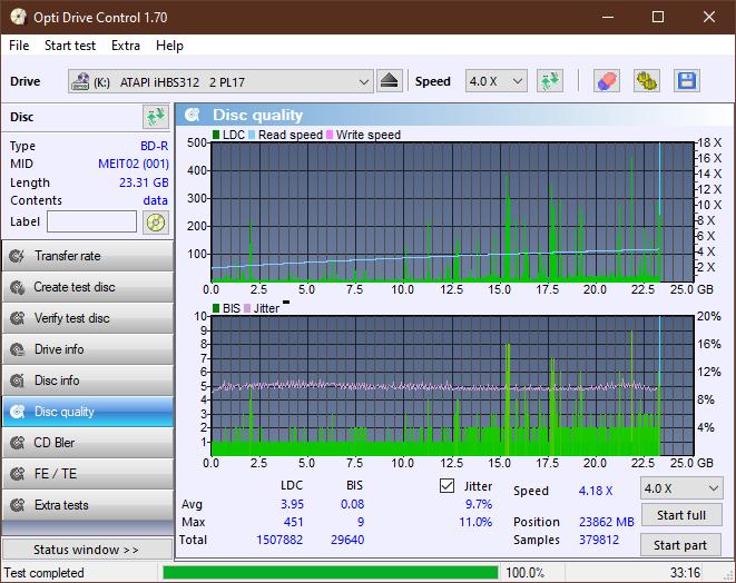LG BH10LS30-dq_odc170_2x_opcoff_ihbs312.png