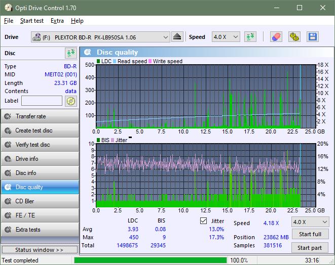 LG BH10LS30-dq_odc170_2x_opcoff_px-lb950sa.png