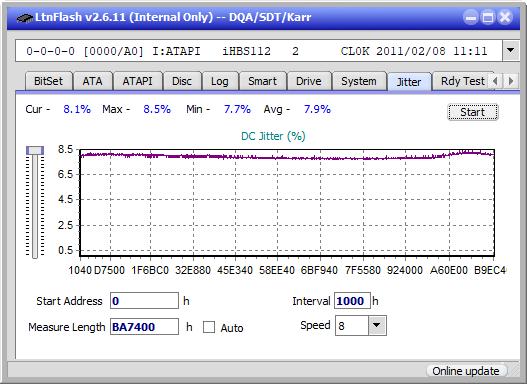 LG BH10LS30-jitter_4x_opcoff_ihbs112-gen1.png