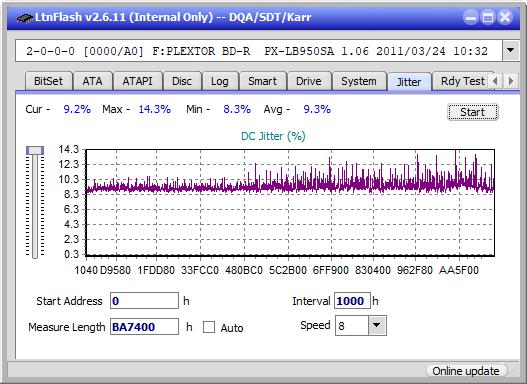 LG BH10LS30-jitter_4x_opcoff_px-lb950sa.png