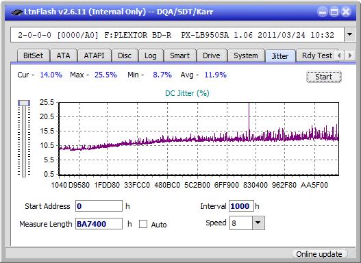 LG BH10LS30-jitter_8x_opcoff_px-lb950sa.png