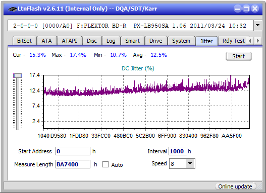 Pioneer BDR-101A (2006r)-jitter_2x_opcon_px-lb950sa.png