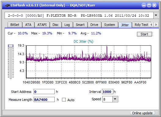 Pioneer BDR-206D/206M-jitter_8x_opcon_px-lb950sa.png