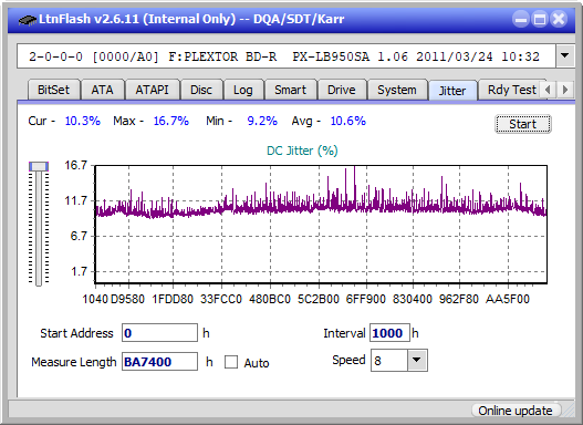 Pioneer BDR-206D/206M-jitter_10x_opcon_px-lb950sa.png