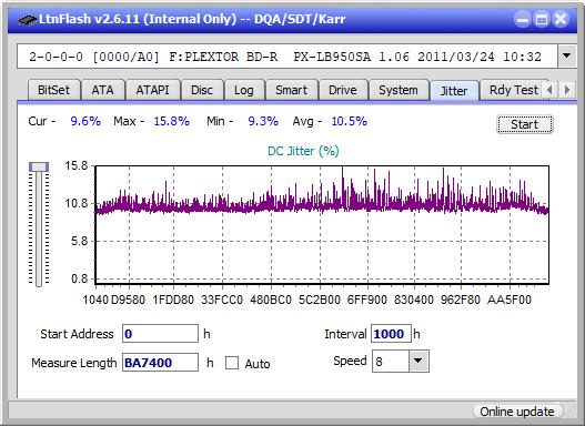 Pioneer BDR-206D/206M-jitter_6x_opcoff_px-lb950sa.png