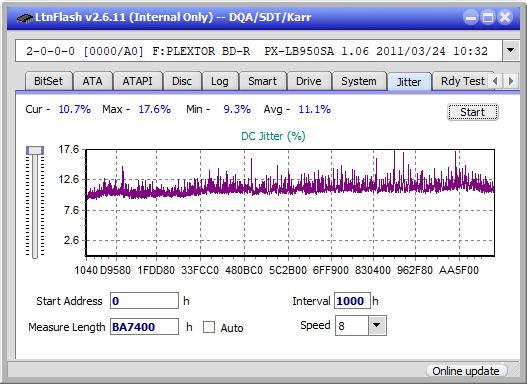 Pioneer BDR-206D/206M-jitter_10x_opcoff_px-lb950sa.png