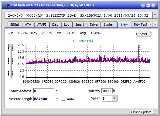 Sony BDX-S600U-jitter_2x_opcon_px-lb950sa.png