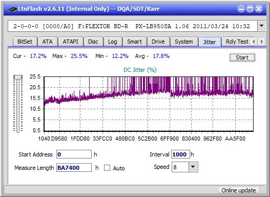 Sony BDX-S600U-jitter_6x_opcon_px-lb950sa.png