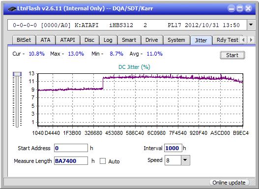 Sony BDX-S600U-jitter_4x_opcoff_ihbs312.png